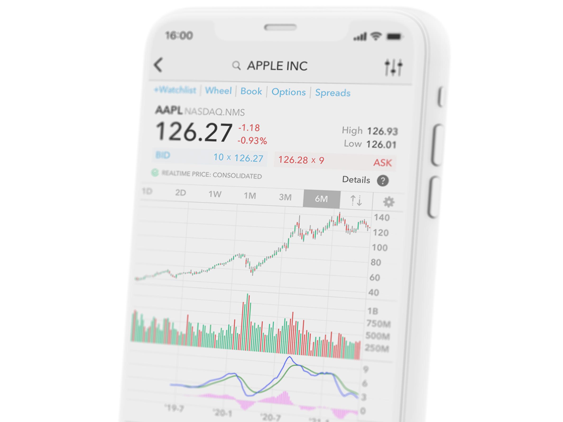 Urządzenie mobilne z aplikacją mobilną i wykresem cenowym akcji Alfabet