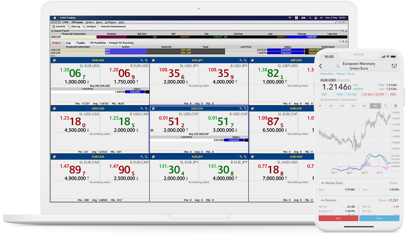 Szczegóły narzędzia transakcyjnego FX Trader na komputery i urządzenia mobilne