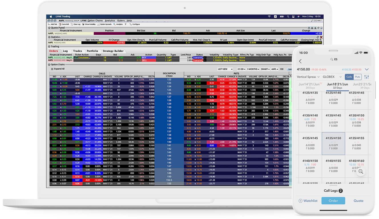 Szczegóły narzędzia handlowego OptionTrader na platformie transakcyjnej TWS