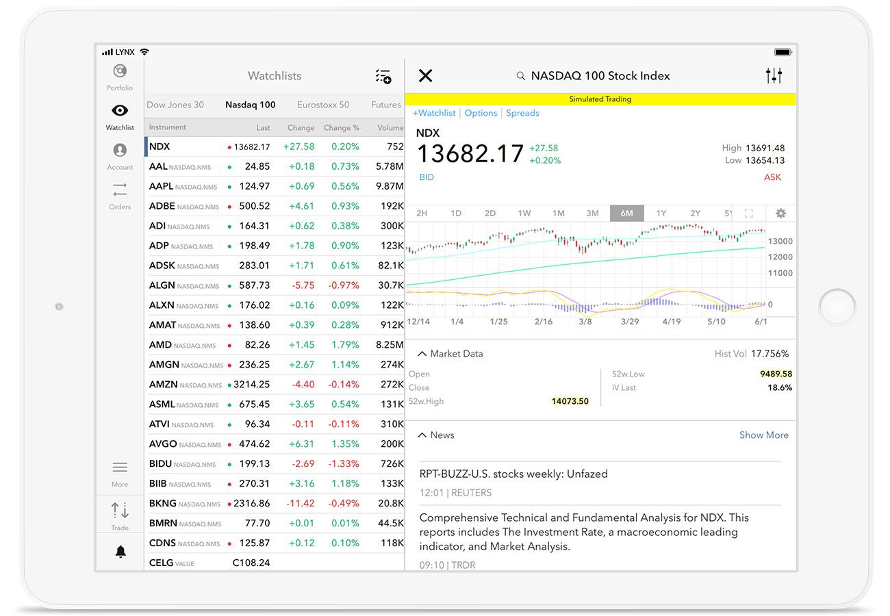 iPad z otwartą platformą handlową LYNX Trading z wykresem cen akcji Walta Disneya