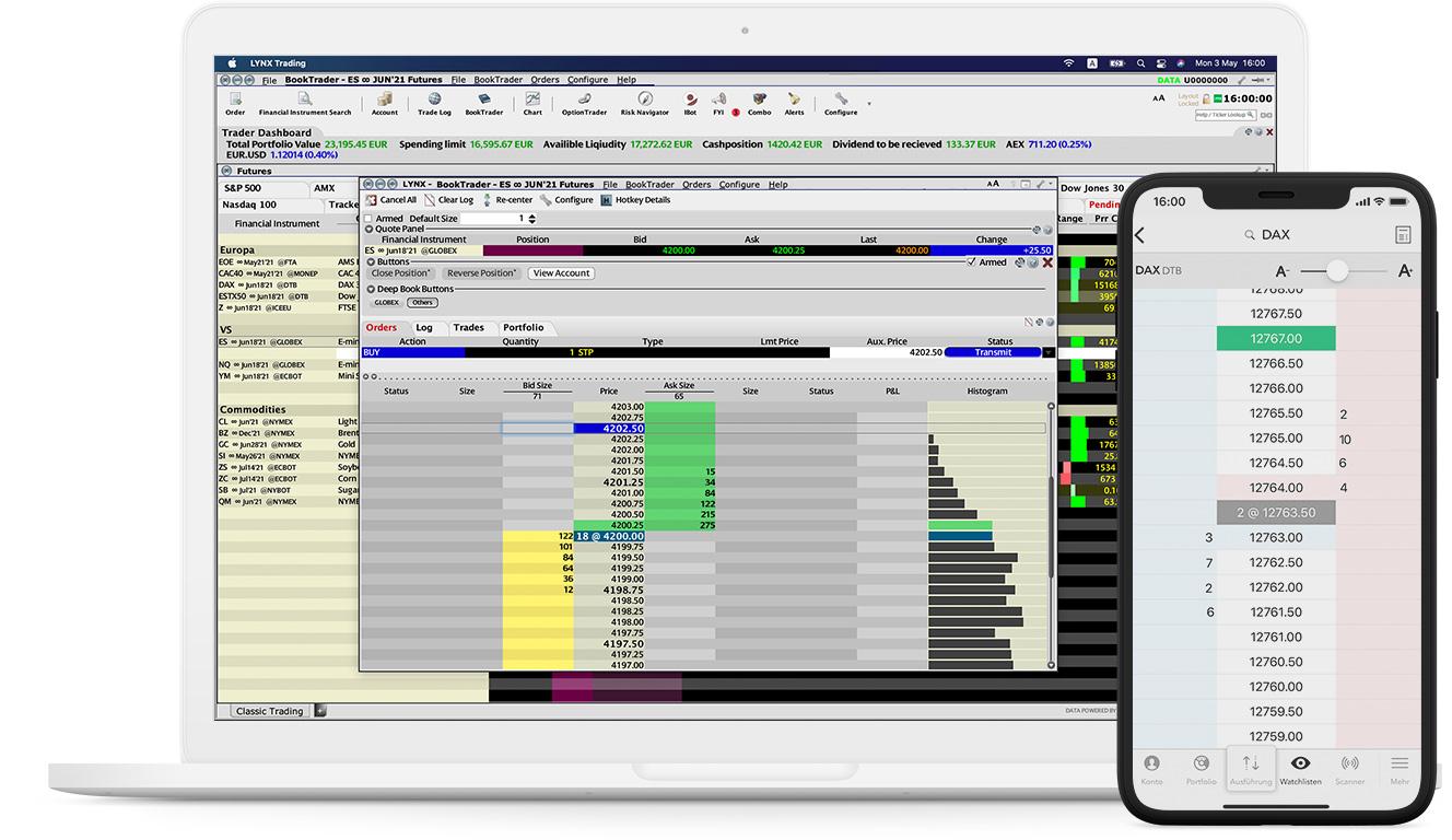 Szczegóły narzędzia BookTrader na platformie handlowej Trader Workstation (TWS)